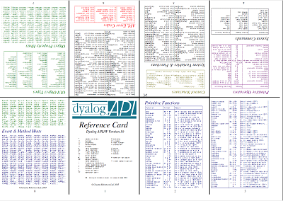 APL Reference Card